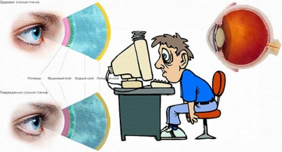 Лекарство от глазных болезней