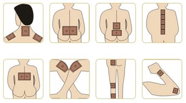 инструкция по применению корейского пластыря