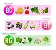 из каких продуктов можно получить B витамины