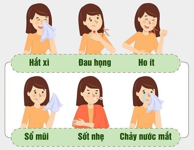 симптомы простуды Вьетнам