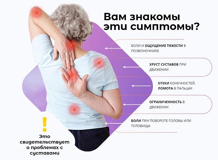 симптомы при которых помогает гель