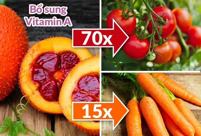 в 70 раз больше витамин чем в помидорах и в 15 раз, чем в моркови